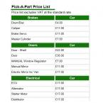 Price List For Used Car Parts